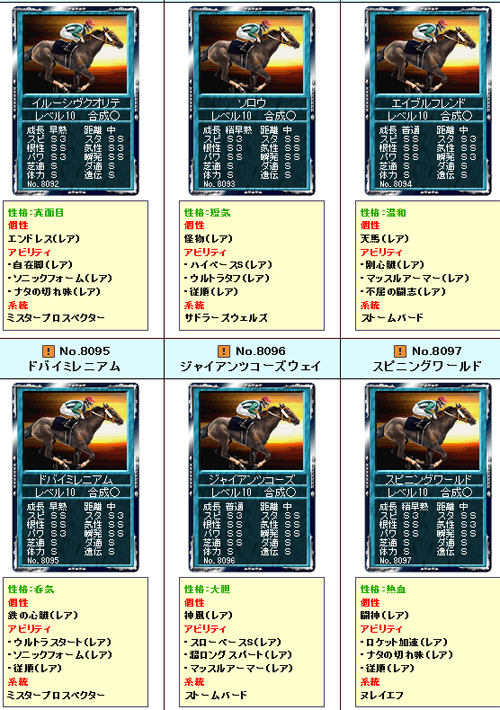 カー伝海外マイル-2