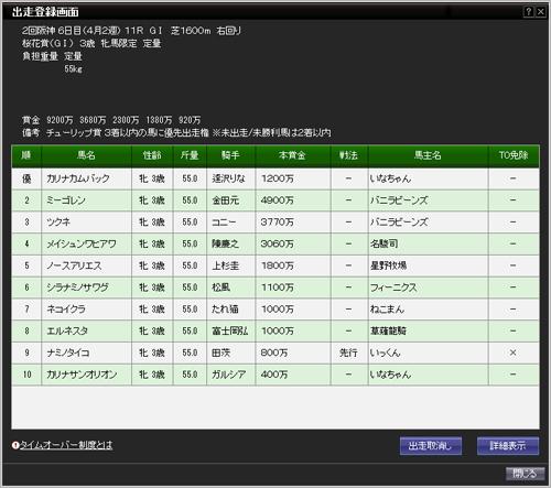 3-5現在の桜花賞登録状況
