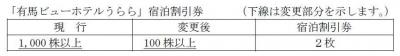 株主優待-170514-3