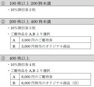 株主優待-170615-1