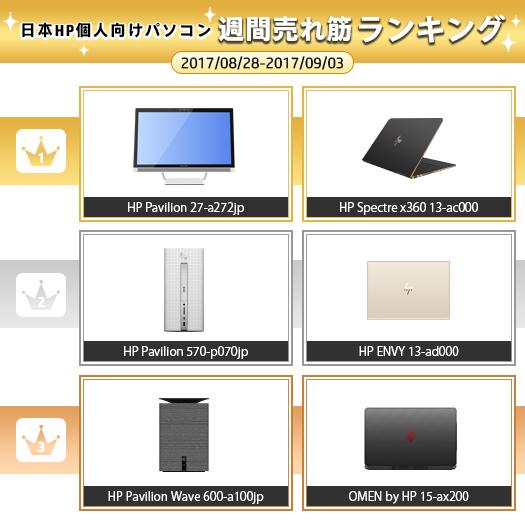 525_HPパソコン売れ筋ランキング_170903_02a