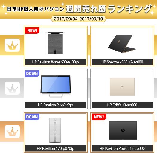 525_HPパソコン売れ筋ランキング_170910_01a