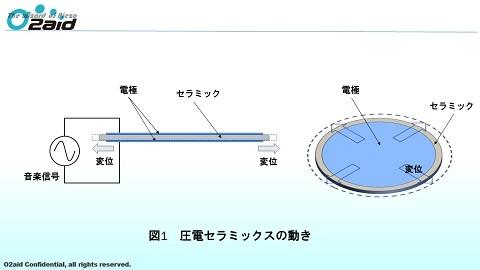 VST-図1