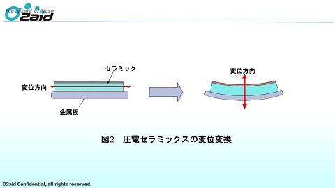 VST-図2