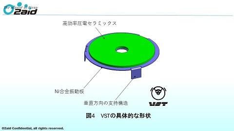 VST-図4