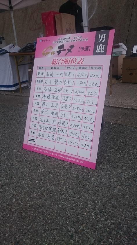 2017.5.24 G杯チヌ 男鹿 順位表