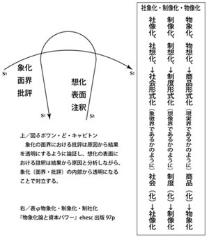 概念芸術の地平=まなざしの論理 theory of Eyes/楠元恭治=芸術機械ブログ