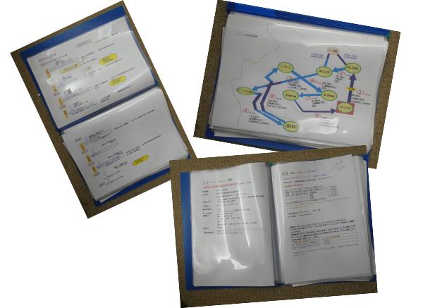 北海道旅行のファイルブック のコピー