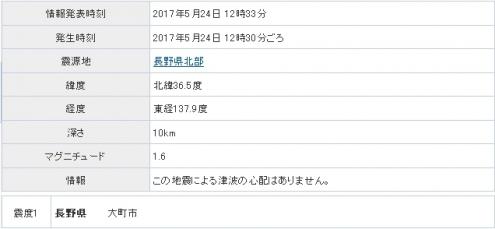 5 24 大町地震