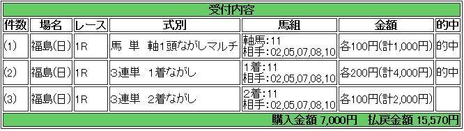 20170716fs1rmuryou.jpg