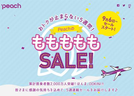 ピーチは異計搭乗者数2,000万人達成を記念して、5週連続でセールを開催、 1週目は香港線が片道1,400円~!