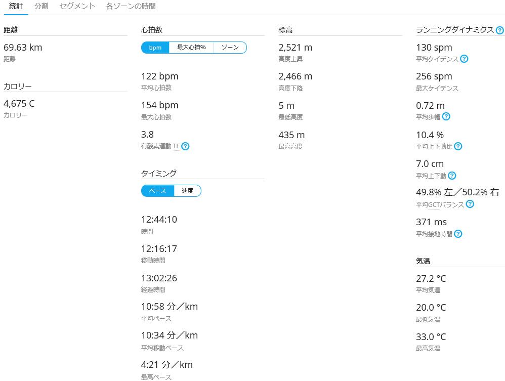 里山データ3