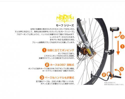 【ミニポンプ買い替えの検討】・8