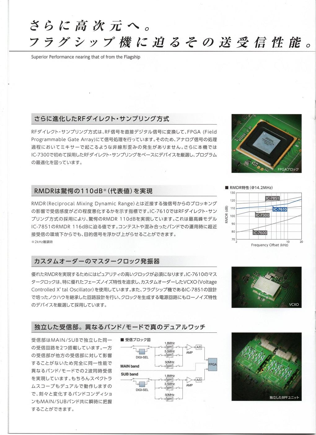 IC7610カタログ4