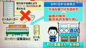 酒税改正2