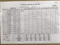 20170701-02 470成績