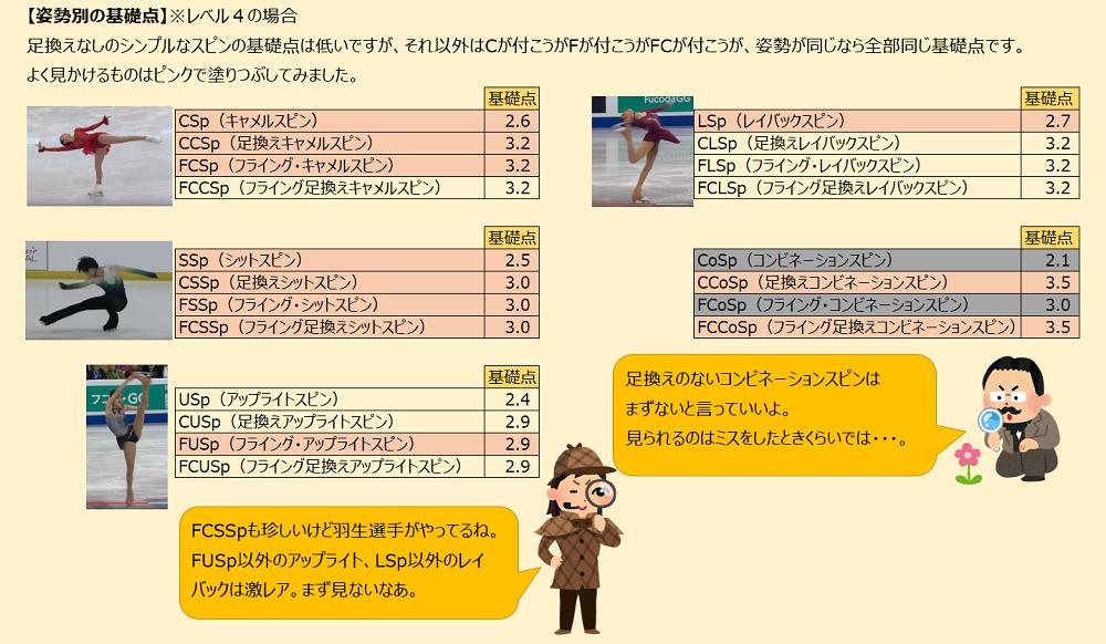 1000shiseibetu_kisoten