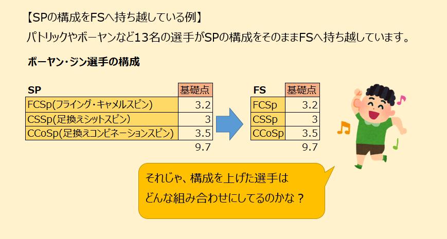 sp_mochikoshidanshi