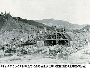 京釜線工事