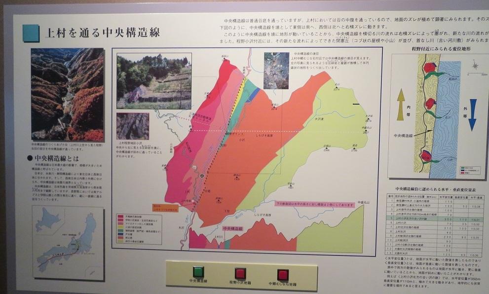上村を通る中央構造線