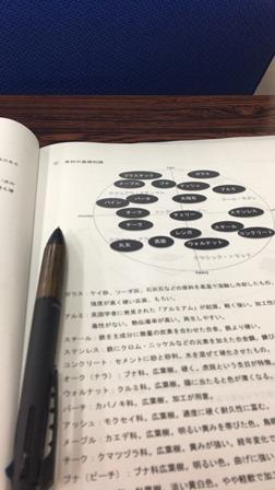 あ (3)