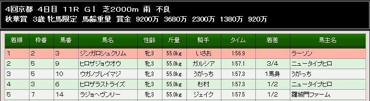 89S秋華賞