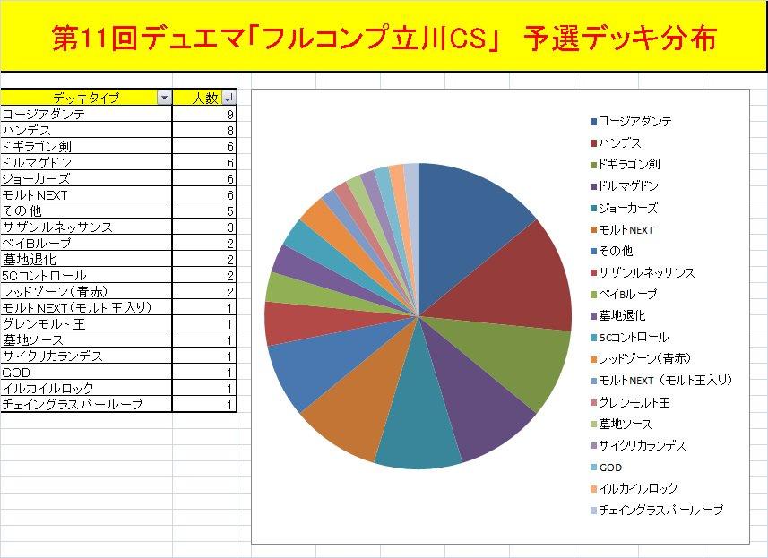 dm-tachikawacs-20170715-share-rate.jpg