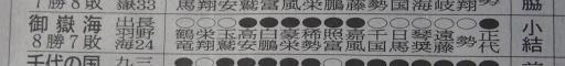 20170529・大相撲09・殊勲=御嶽海