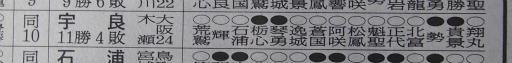 20170529・大相撲18・宇良