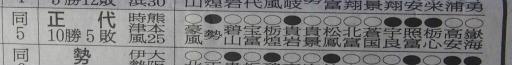 20170529・大相撲14・正代