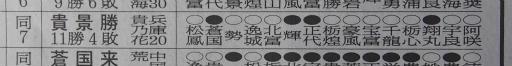 20170529・大相撲15・貴景勝