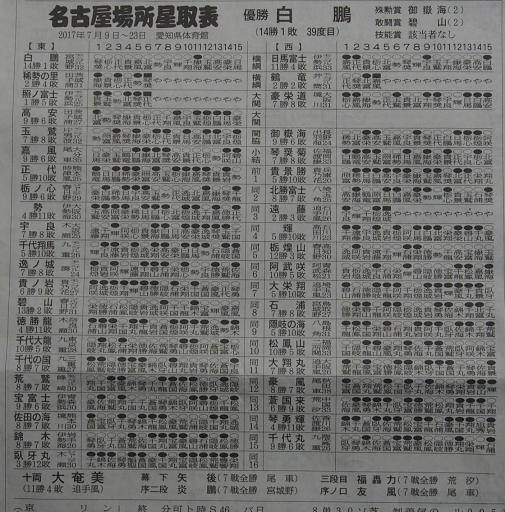 20170724・相撲01・大