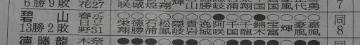 20170724・相撲11・碧山=敢闘賞
