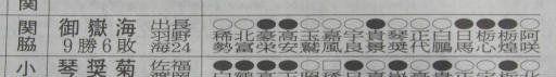 20170724・相撲10・御嶽海=殊勲賞