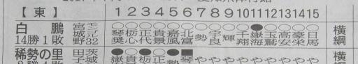 20170724・相撲08・白鵬=優勝