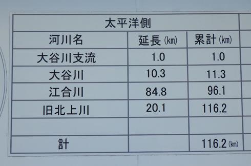 堺田分水嶺2017-10