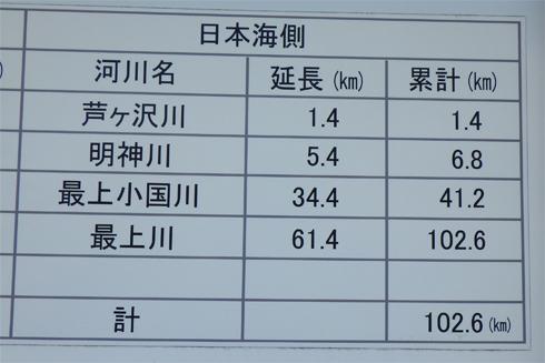 堺田分水嶺2017-11