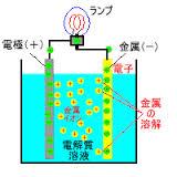 Isotonic.jpg