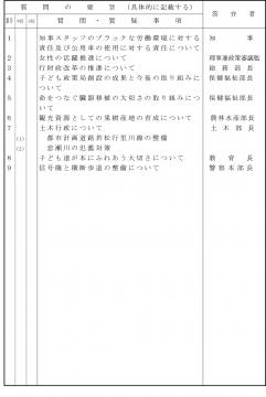 「一般質問」質問・質疑通告書(一括方式)③