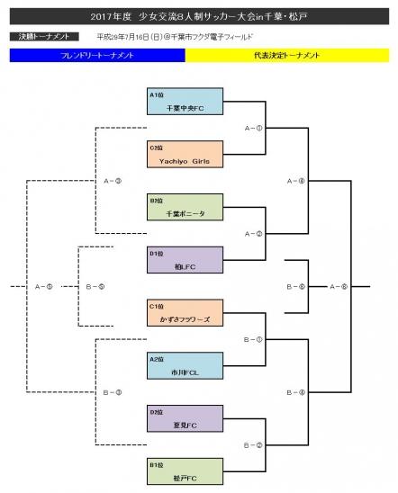 千葉県少女交流大会トーナメント予定