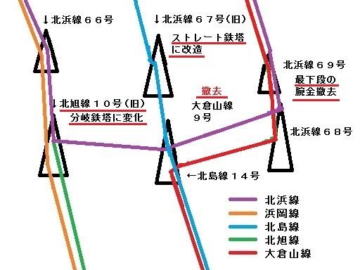 大倉山の現在の鉄塔図