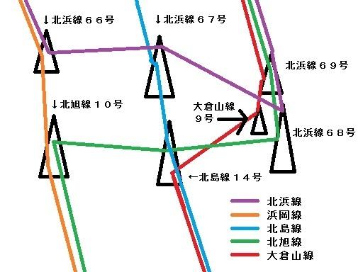 大倉山の以前の鉄塔図
