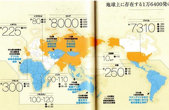 核保有国マップ