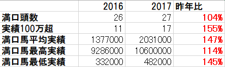 2017silk満口分析