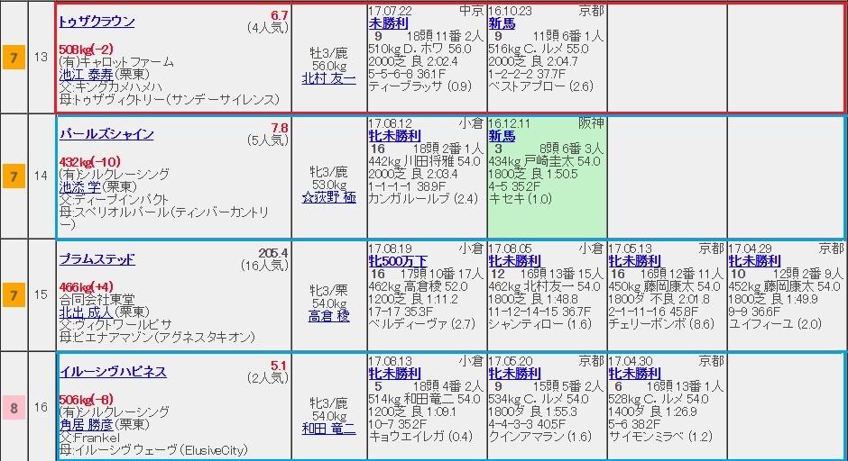 170909_3最スーパー未勝利
