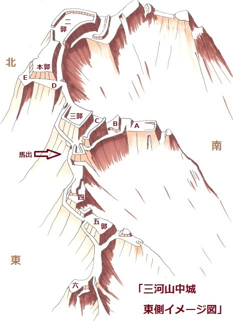 s三河山中Ⅰ