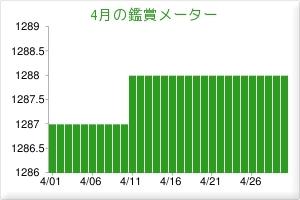 201704鑑賞メーター