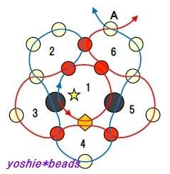 にわとり 展開図1