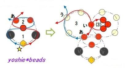 にわとり 展開図3