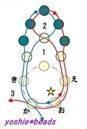 にわとり 展開図4